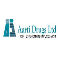Aarti Drugs India Contact Information