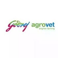Godrej Agrovet India Contact Information, Corporate Office, Email ID